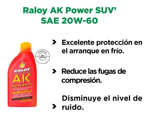 aceite mineral 20w60 raloy tienda oficial