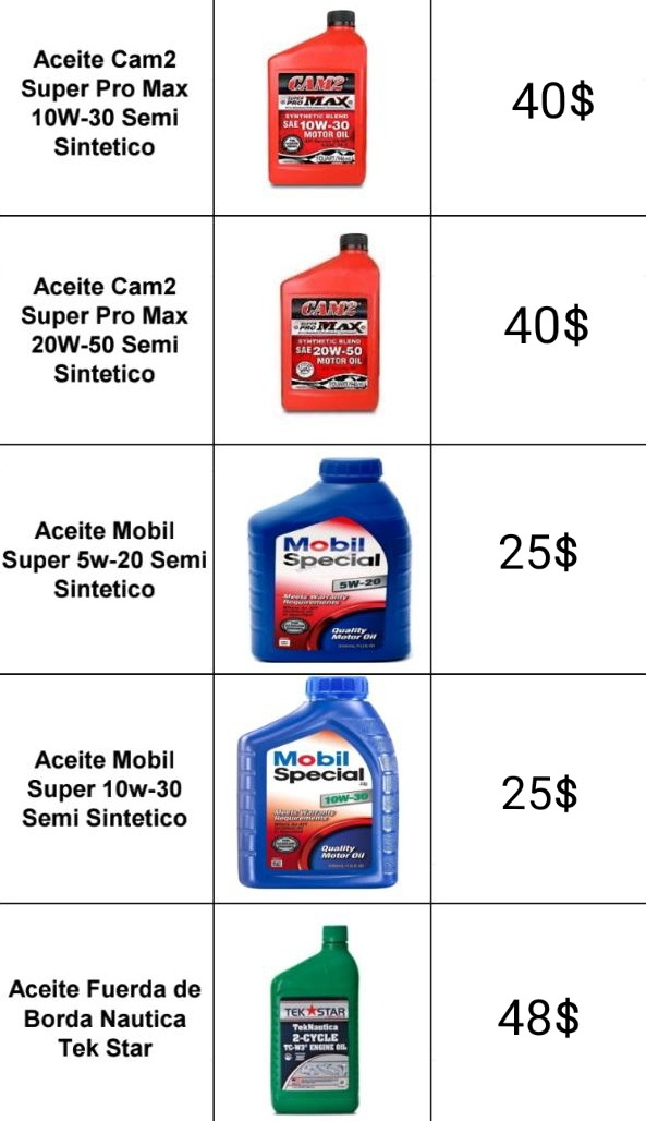 Aceite Motor 15w40, 20w50, Sae50, 10w30 Y Otros Al Mayor