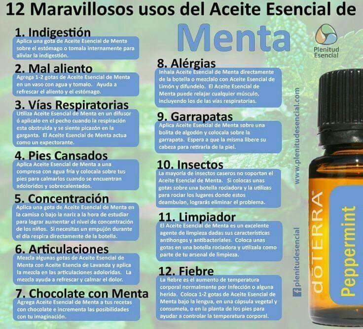 Aceites Esenciales Doterra Kit De Introducci 243 N 489 00