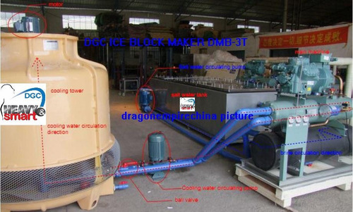acg importaciones de china compras verificacion proveedores