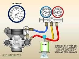 acondicionado carga aire