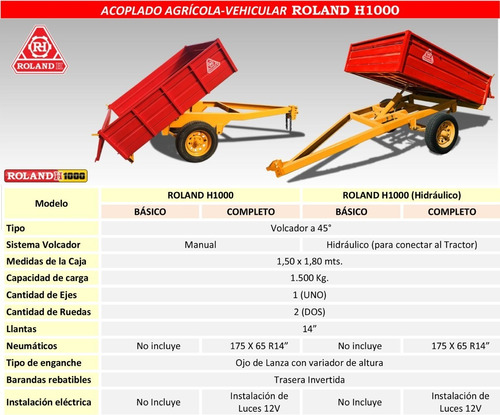 acoplado vehicular 1 eje roland h1000 volcador manual c/luz