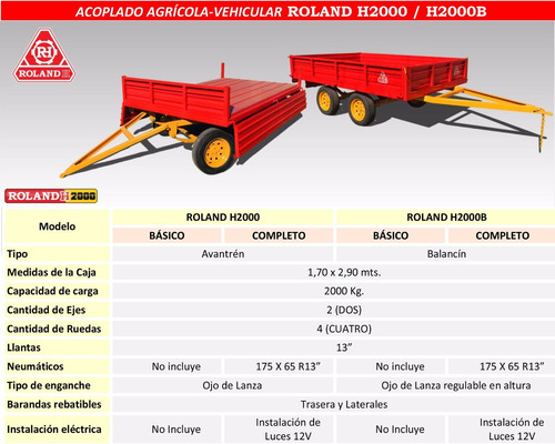 acoplado vehicular roland h2000 kg, carro 2 ejes c/ avantrén