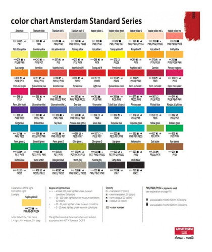 acrilicos artísticos amsterdam 120ml  todos los colores