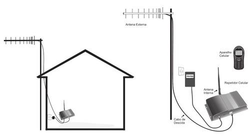 adaptador antena externa celular e modem huawei 3g/4g