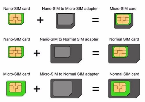 adaptador chip 3 in 1 celular mini micro nano e sim colorido