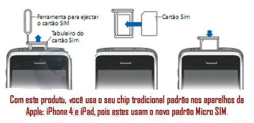 adaptador chip microsim gsm iphone 3g 4g 5 ipad