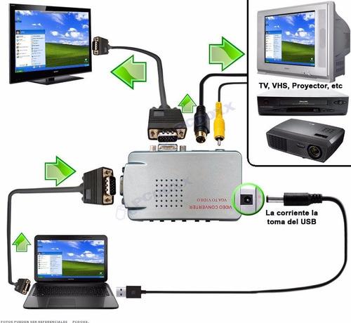adaptador conversor convertidor de vga a rca  gocyexpress