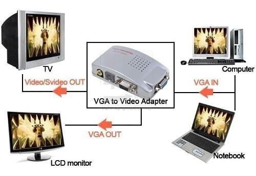 adaptador conversor de vga a rca s video de su pc a su tv
