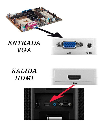 adaptador conversor hd2 in vga to out hdmi analogo a digital