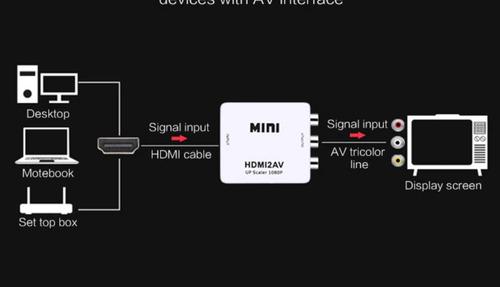 adaptador conversor hdmi a av rca video analogico