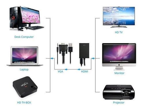 adaptador conversor vga a hdmi 1080 full hd con audio