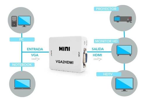 adaptador convertidor activo vga + a hdmi con sonido