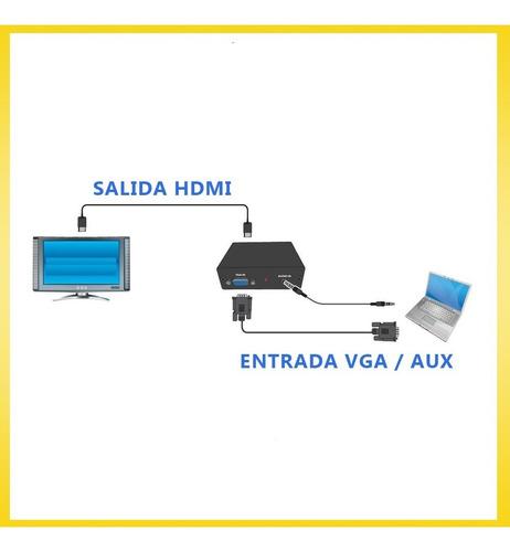 adaptador convertidor cable vga a hdmi + audio - excelente