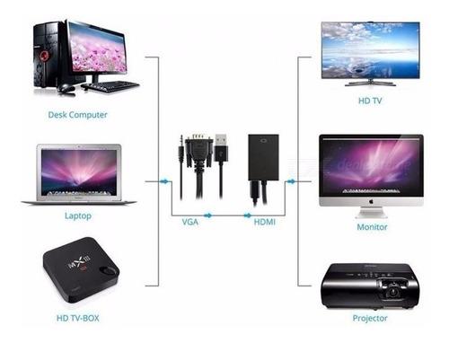 adaptador convertidor cable vga a hdmi notebook proyector