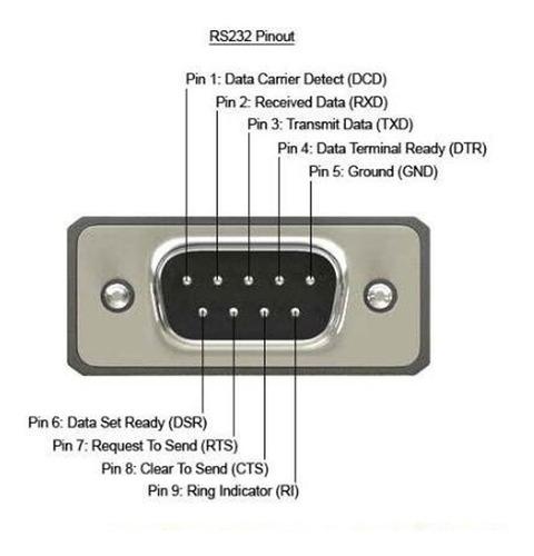 adaptador de conector de cable de cinta db9 rs232 a 10 pi...