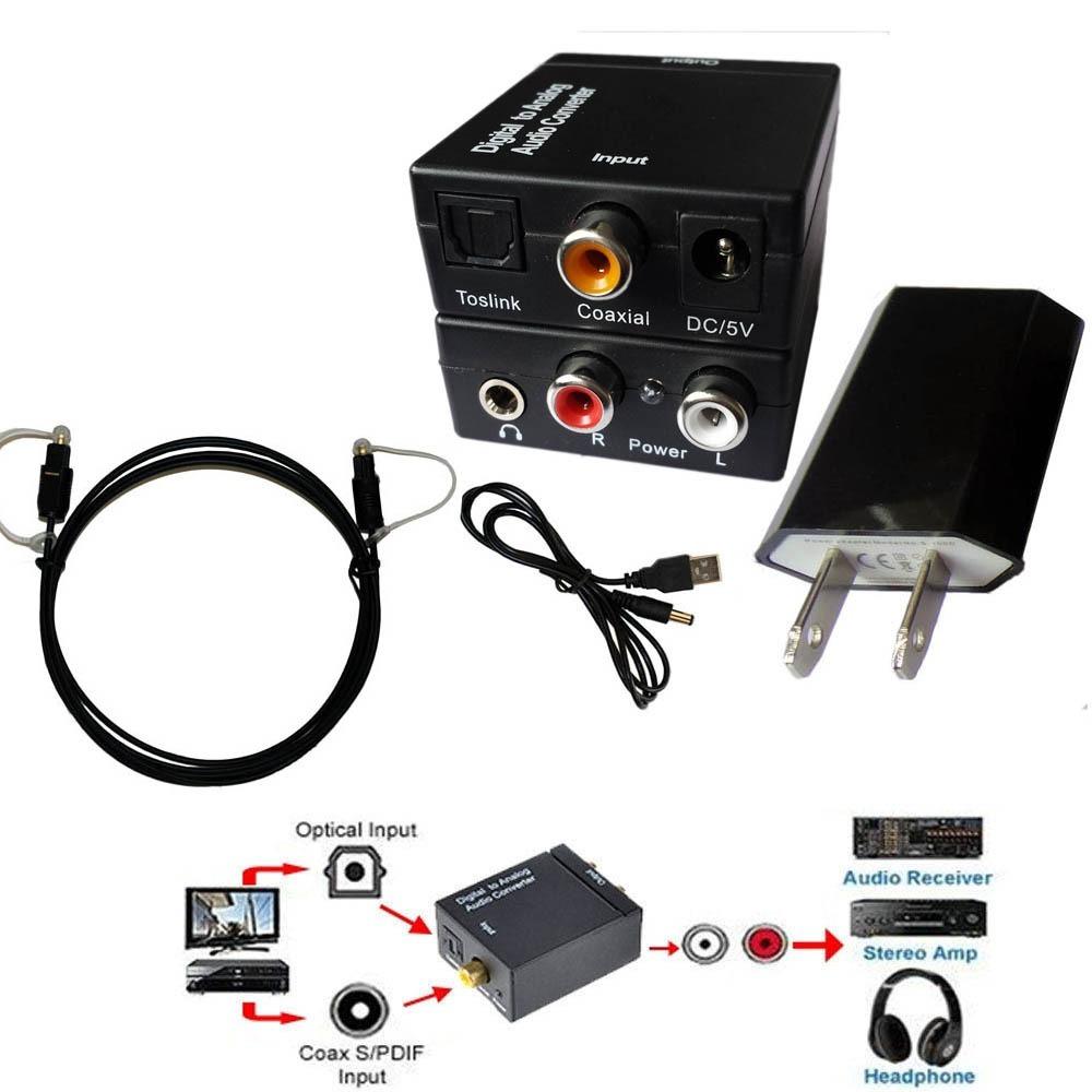 Adaptador Digital Rca Usb Cabo Optico Saida Fone P2
