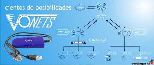 adaptador dongle wifi bridge vonets vap11g ethernet rj45