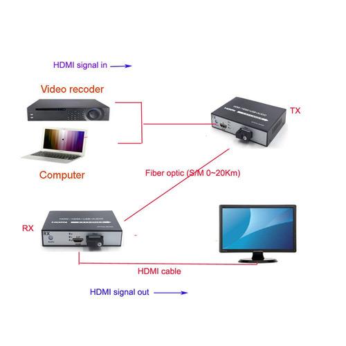 adaptador extension activa hdmi con fibra sc hasta 20km