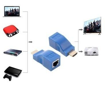 adaptador extensor hdmi a rj45 tx / rx cat5 cat6 30mts 1080p