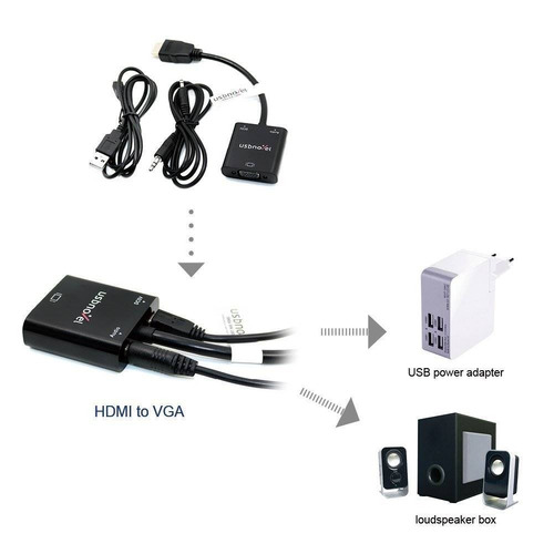 adaptador hdmi a vga 1080p con puerto de audi + envio gratis