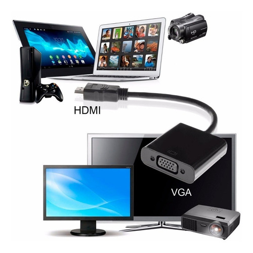 adaptador hdmi a vga kolke ps3 proyector monitor pc notebook