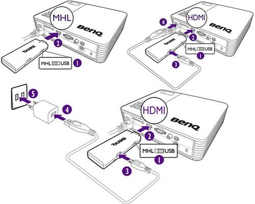 adaptador inalambrico hdmi benq 5j.jck28.l01 para proyector