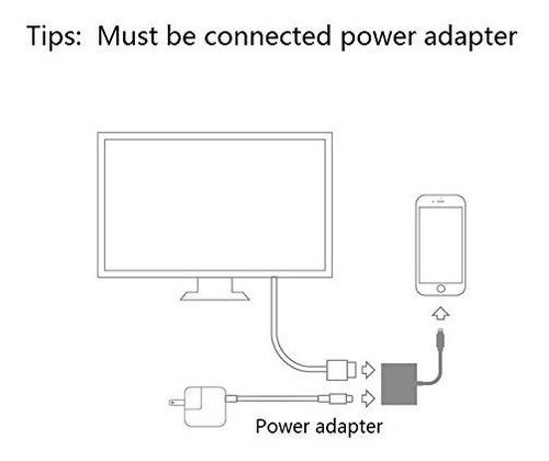 adaptador iphone ipad a hdmi, lightning 8 pines a hdmi vídeo