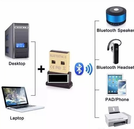 adaptador mini bluetooth usb 2.0 10 mts plug and play win10