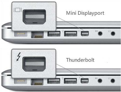 adaptador mini displayport thunderbolt a hdmi