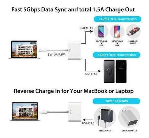 adaptador multiport iluv digital usb-c macbook tv 4k / itech