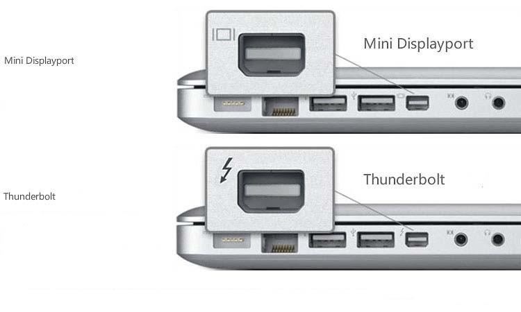 Adaptador Thunderbolt Mini Displayport Para Hdmi Mac