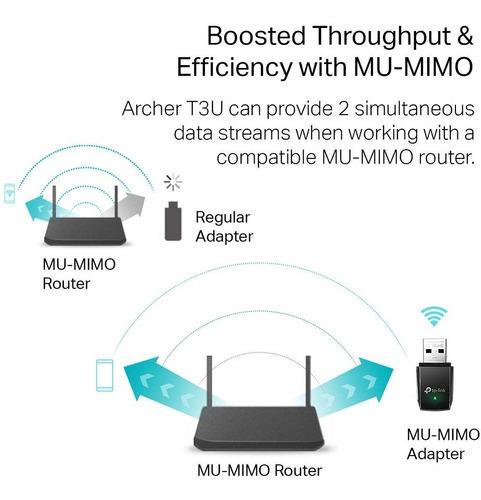 adaptador tp-link archer t3u usb wifi dual band ac1300