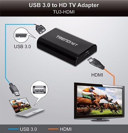 adaptador usb 3.0 hdmi de tv proyector hd trendnet tu3-hdmi