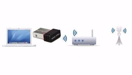 adaptador usb  wifi inalámbrico 150mbps 802.11b/g/n nexxt