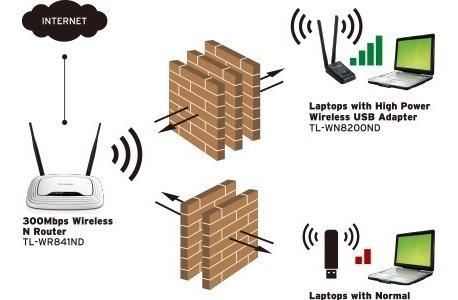 adaptador wifi tp-link wn8200nd rompemuros - factura a / b