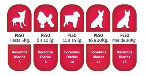 adiestramiento golosinas dr. zoo galletas nuggets x 1,5kg