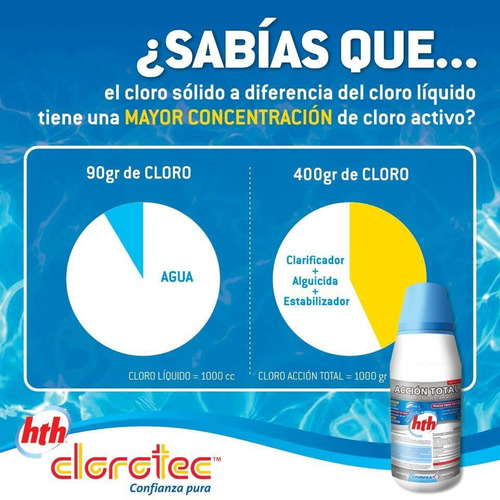 advanced 4 en 1 grande 1,66 hth clorotec