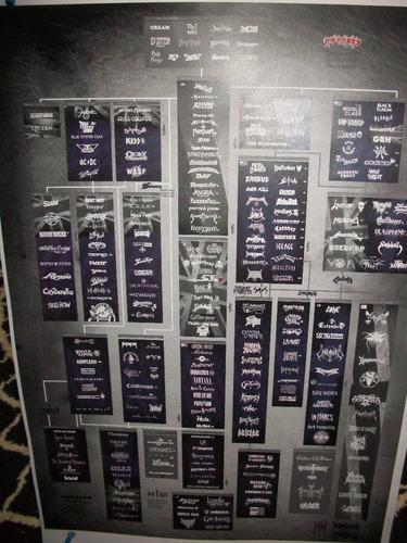afiche historia del metal tamaño (pliego) en banner