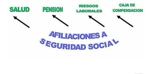 afiliaciones a eps arl caja y pension