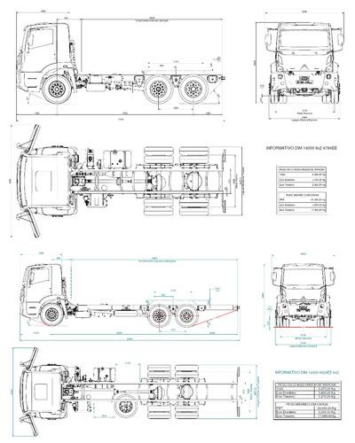 agrale 14000 6x2 4.8 mwm 190cv 2017 canovas automotores