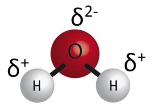 agua para baterias-laboratorio-radiadores-etc. (destilacion)