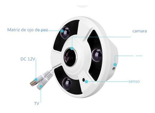 ahd cámara  coaxial cámara panorámica ojo de pez