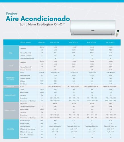 aire acondicionado 12.000 btu on/off + medidor de consumo