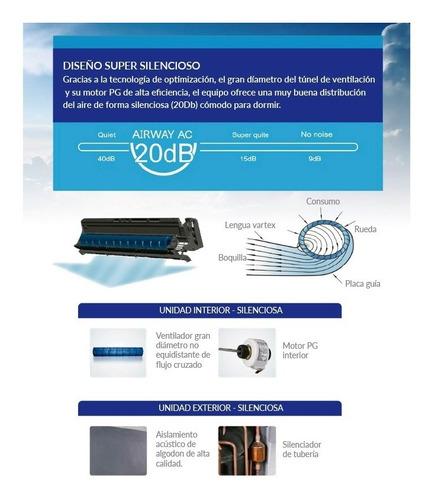aire acondicionado inverter airway 24000 btu cat a - netpc