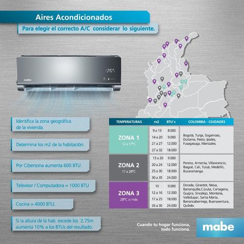 aire acondicionado mabe inverter 12000btus 220v mmi12cdmccc8