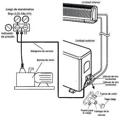aire mini split frio  calor 18000 btu 220v rheem