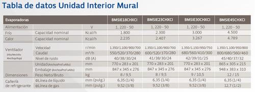 aire multisplit bgh inverter 9000 + 2300+4500+4500 f/c