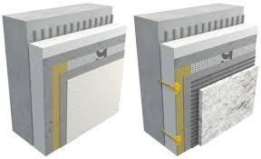 aislacion termica de interior y exterior de viviendas