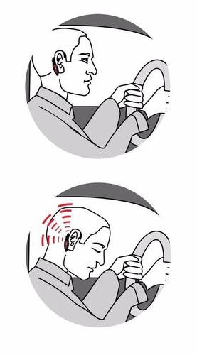 alarma anti sueño para conductores 0504